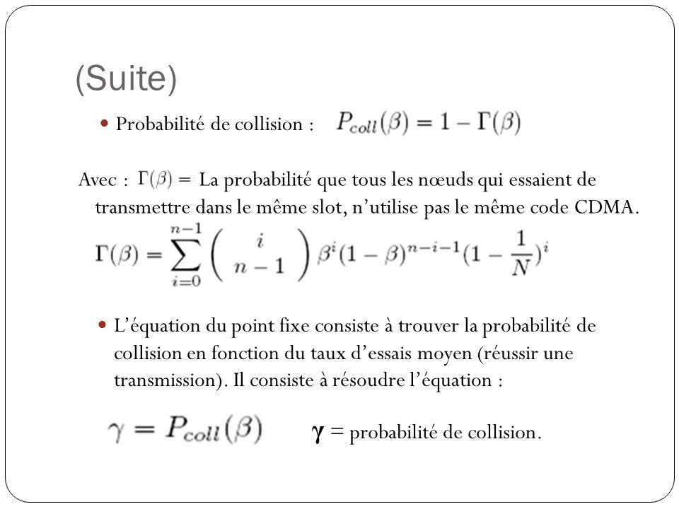 (Suite) γ = probabilité de collision. Probabilité de collision :