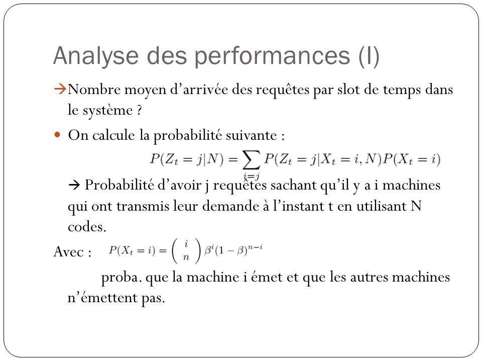 Analyse des performances (I)
