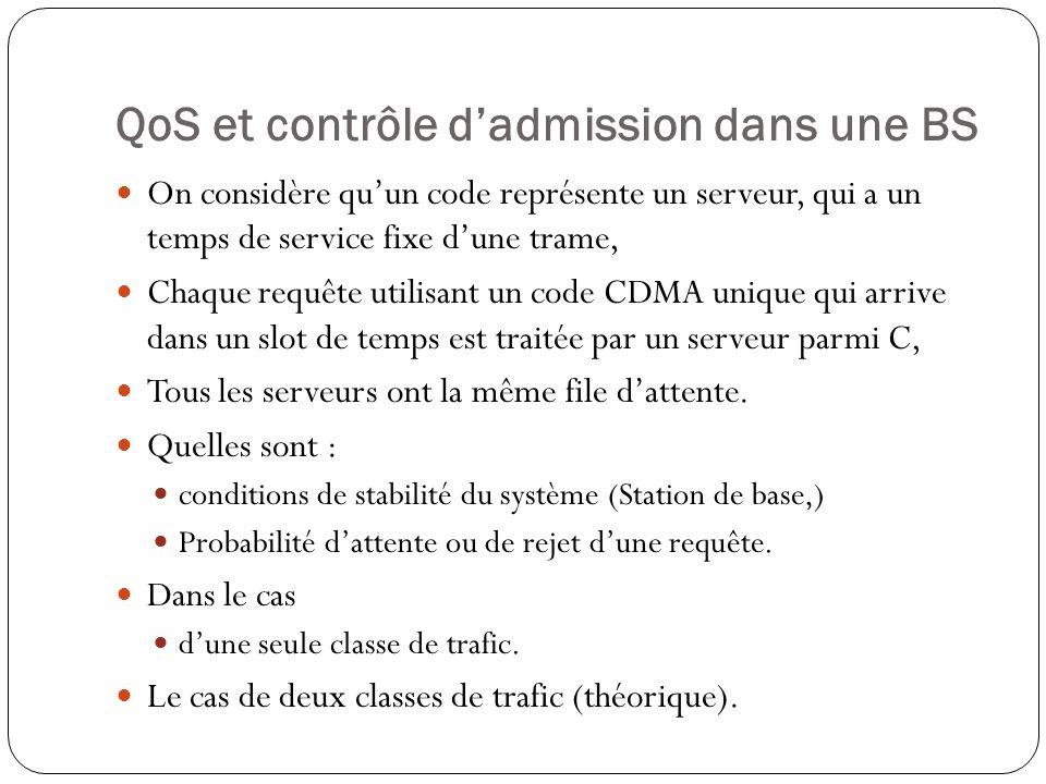 QoS et contrôle d'admission dans une BS
