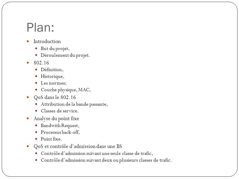 Plan: Introduction 802.16 QoS dans le 802.16 Analyse du point fixe