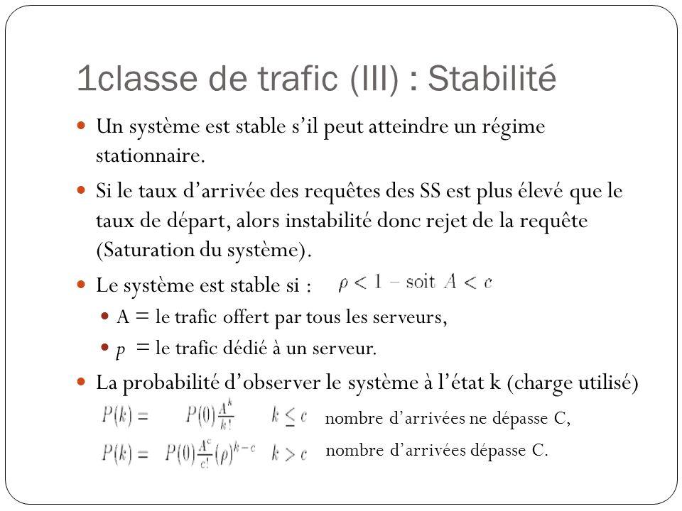 1classe de trafic (III) : Stabilité