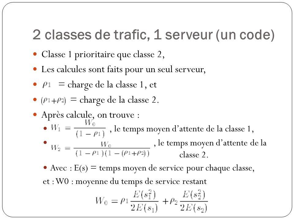 2 classes de trafic, 1 serveur (un code)
