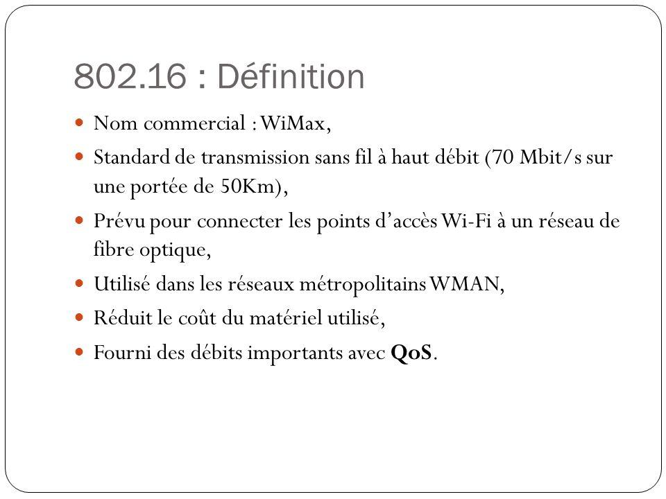 802.16 : Définition Nom commercial : WiMax,