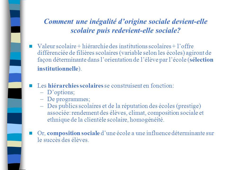 Comment une inégalité d'origine sociale devient-elle scolaire puis redevient-elle sociale