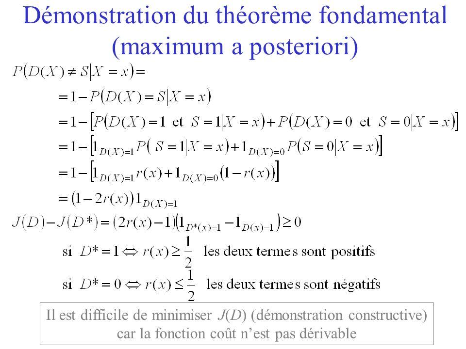 Démonstration du théorème fondamental (maximum a posteriori)