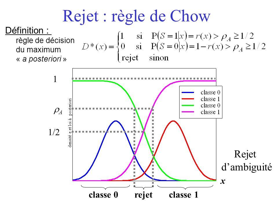 Rejet : règle de Chow Rejet d'ambiguité Définition : 1 rA 1/2 x