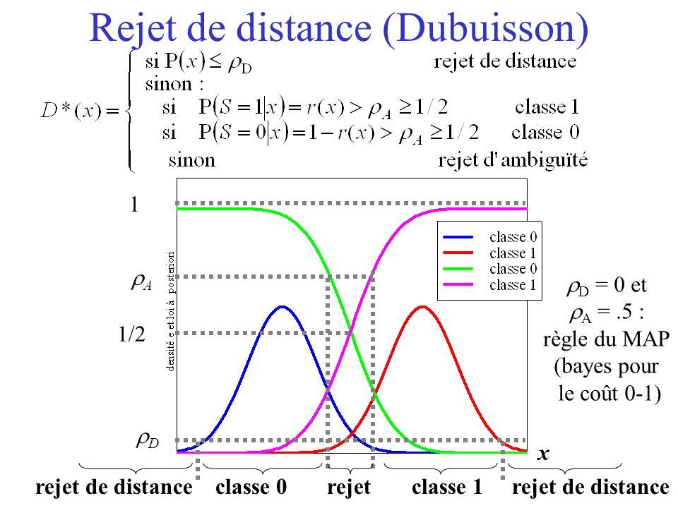Rejet de distance (Dubuisson)