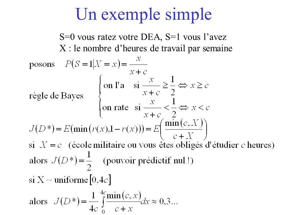 Un exemple simple S=0 vous ratez votre DEA, S=1 vous l'avez