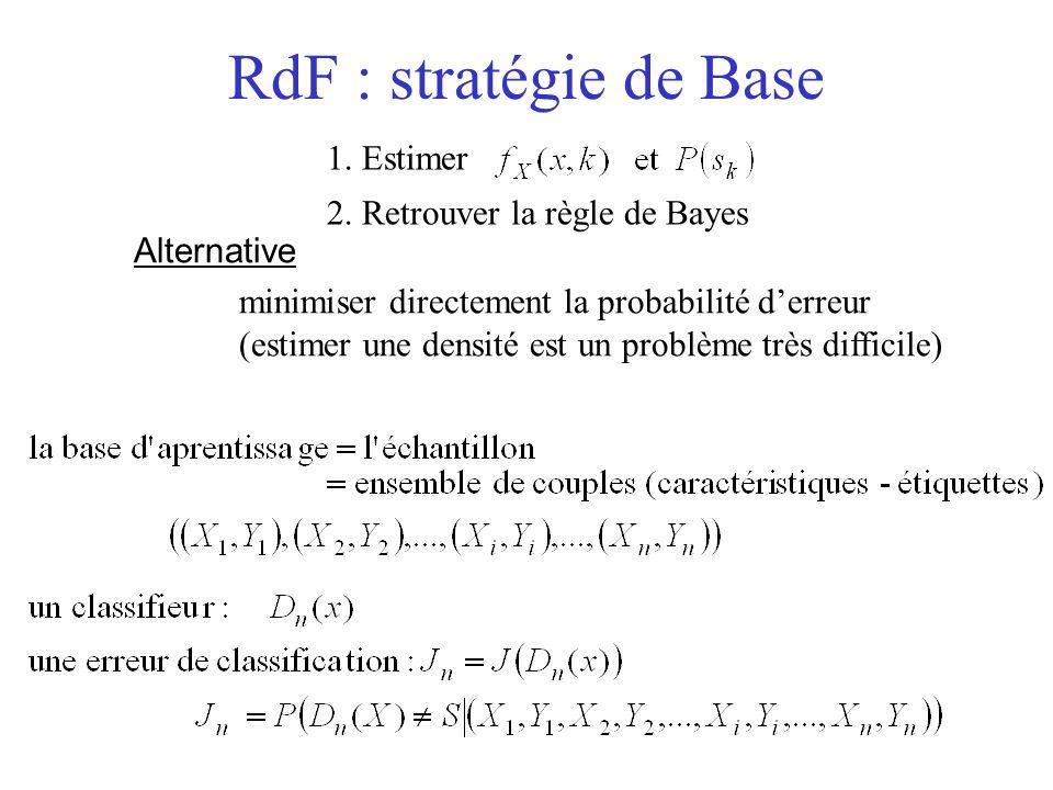 RdF : stratégie de Base 1. Estimer 2. Retrouver la règle de Bayes