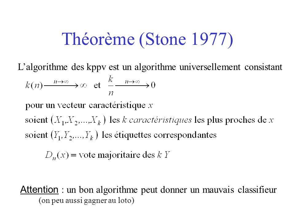 Théorème (Stone 1977) L'algorithme des kppv est un algorithme universellement consistant.