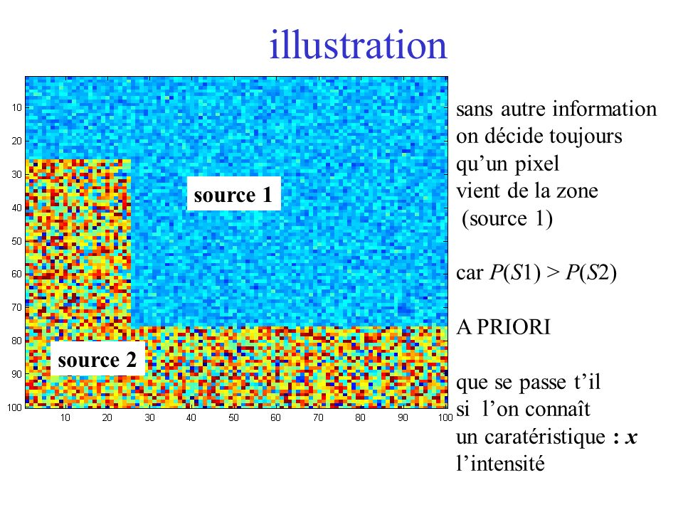 illustration sans autre information on décide toujours qu'un pixel