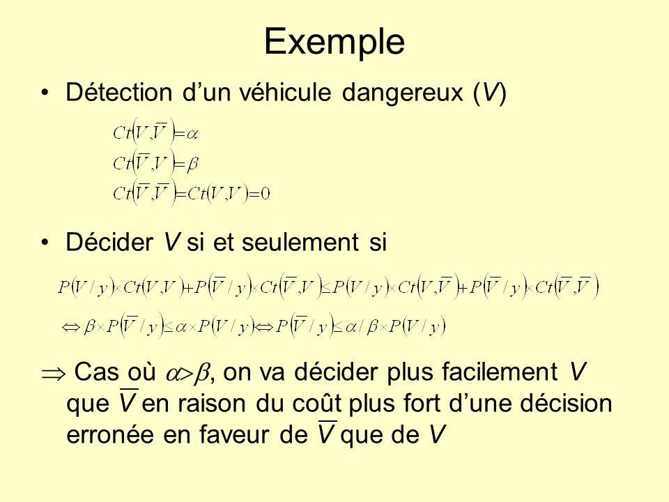 Exemple Détection d'un véhicule dangereux (V)