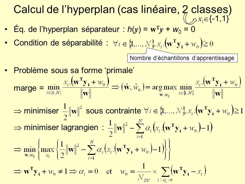 Calcul de l'hyperplan (cas linéaire, 2 classes)