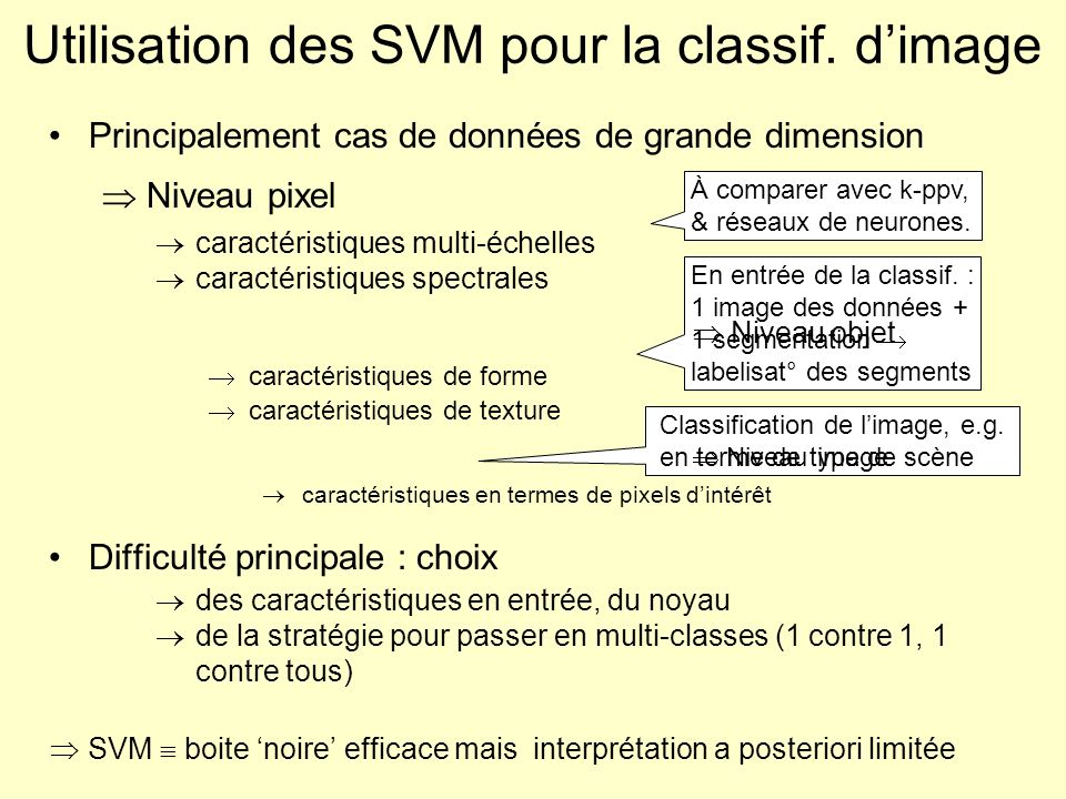 Utilisation des SVM pour la classif. d'image
