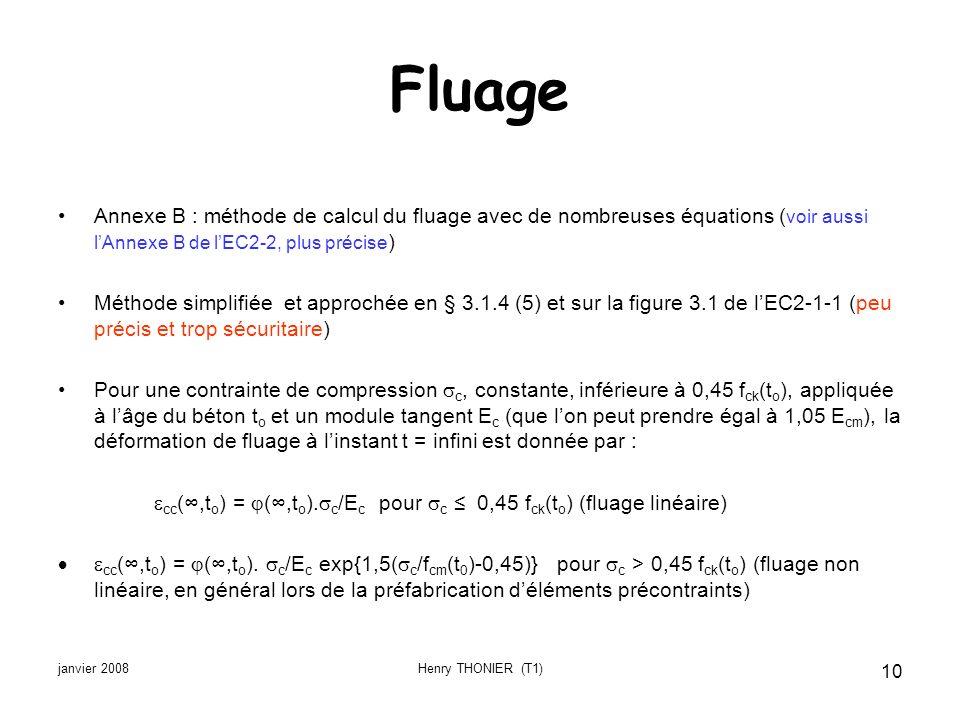 Fluage Annexe B : méthode de calcul du fluage avec de nombreuses équations (voir aussi l'Annexe B de l'EC2-2, plus précise)