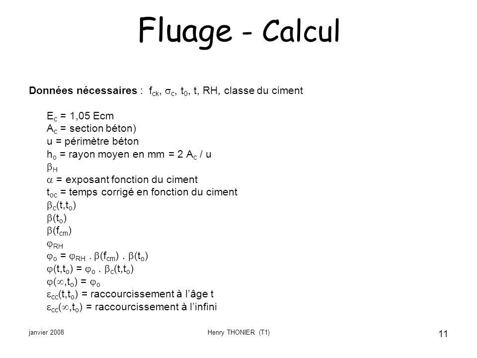 Fluage - Calcul Données nécessaires : fck, sc, t0, t, RH, classe du ciment. Ec = 1,05 Ecm. Ac = section béton)