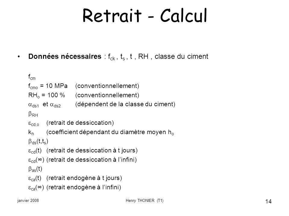 Retrait - Calcul Données nécessaires : fck , ts , t , RH , classe du ciment. fcm. fcmo = 10 MPa (conventionnellement)