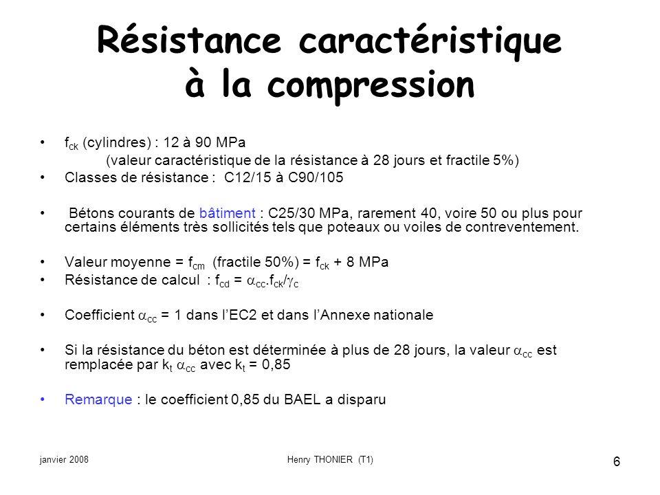 Résistance caractéristique à la compression