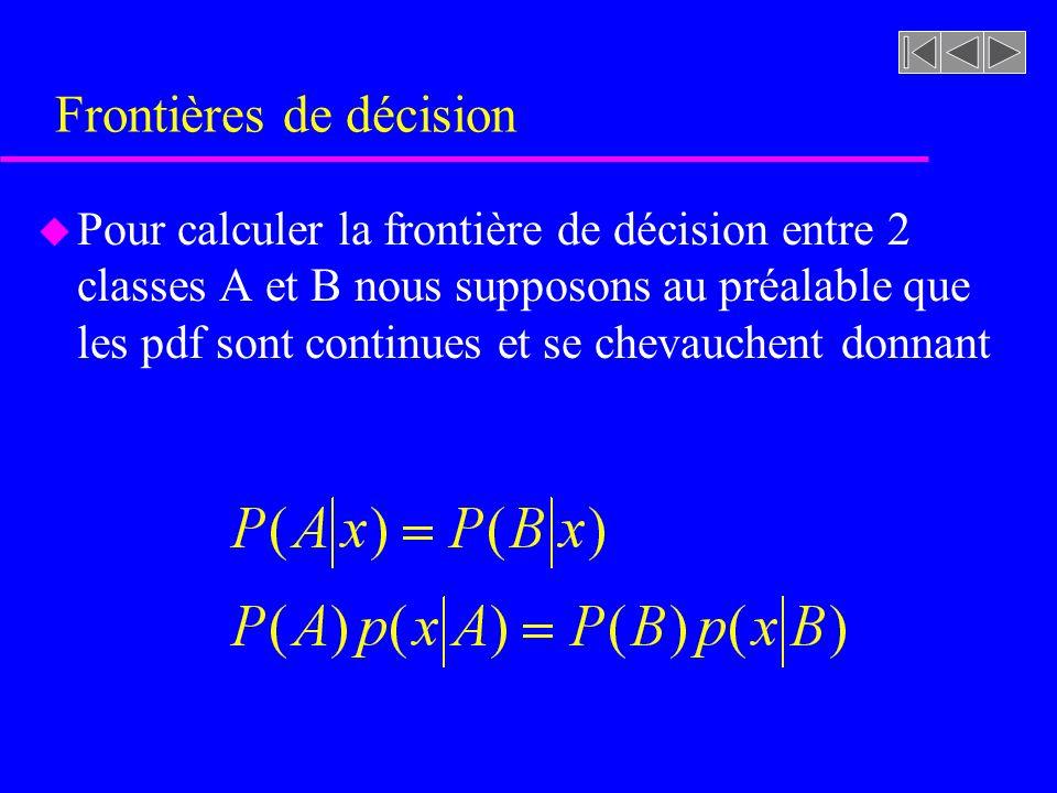 Frontières de décision