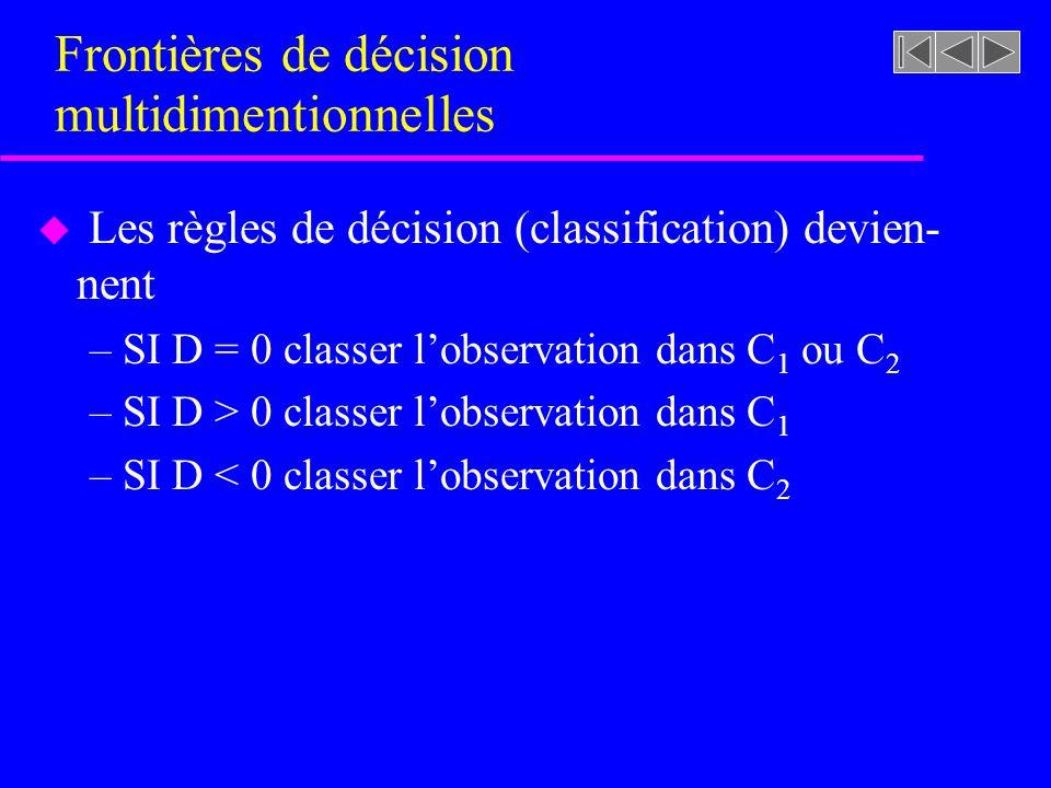 Frontières de décision multidimentionnelles
