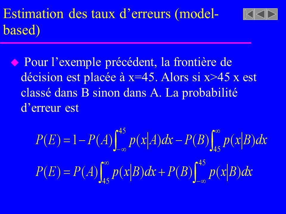 Estimation des taux d'erreurs (model-based)