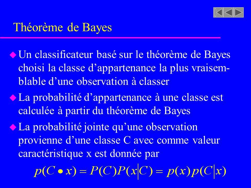 Théorème de Bayes Un classificateur basé sur le théorème de Bayes choisi la classe d'appartenance la plus vraisem-blable d'une observation à classer.