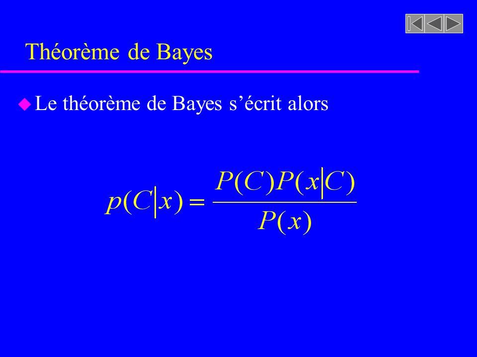 Théorème de Bayes Le théorème de Bayes s'écrit alors