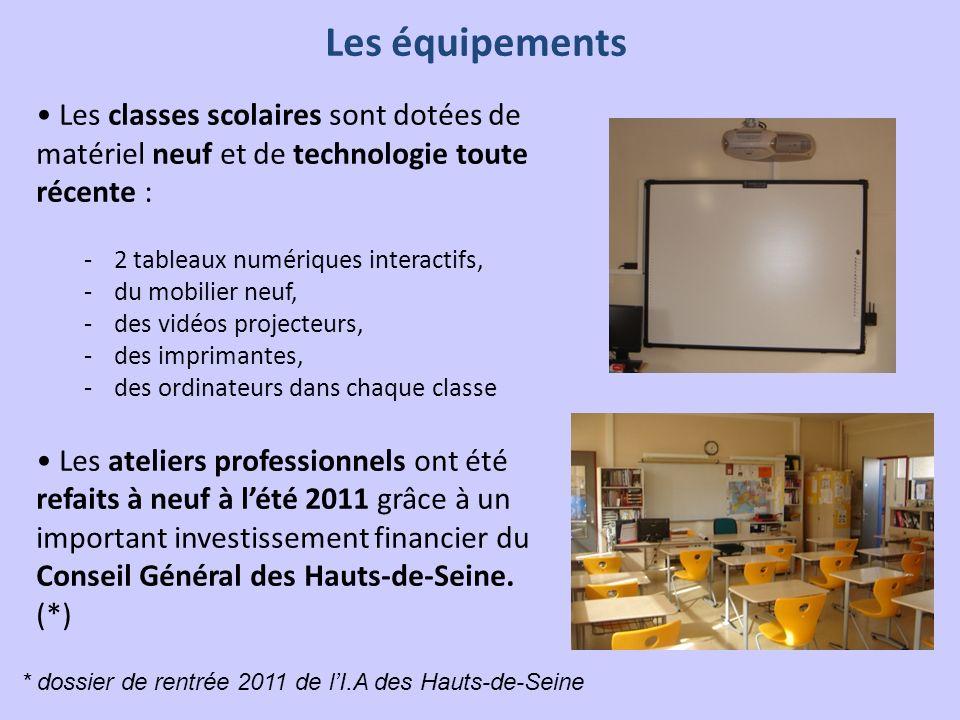 Les équipements Les classes scolaires sont dotées de matériel neuf et de technologie toute récente :