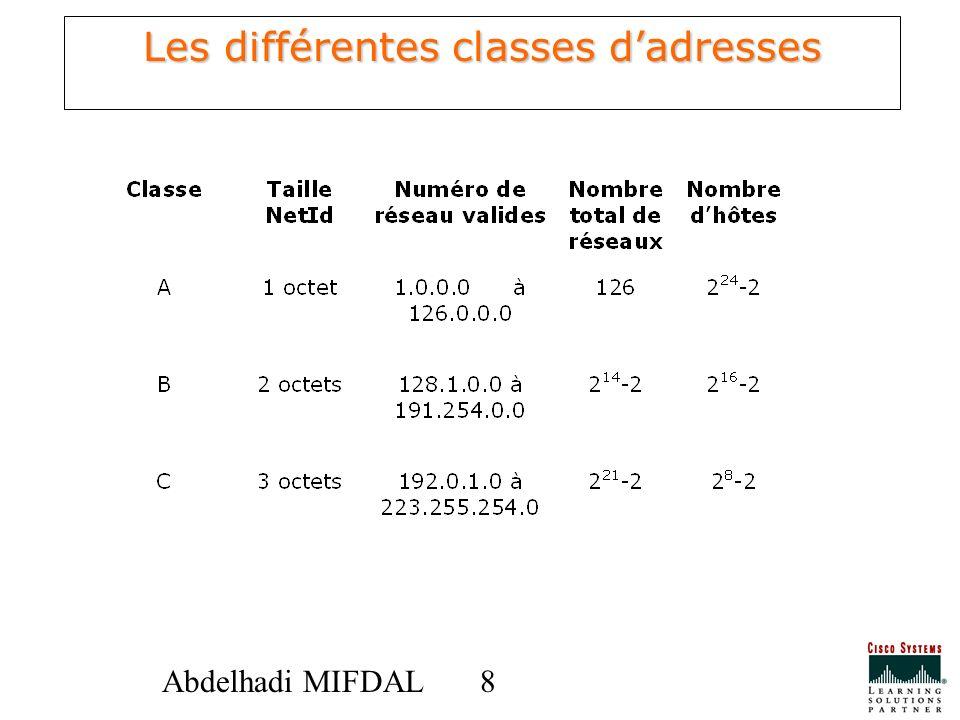 Les différentes classes d'adresses
