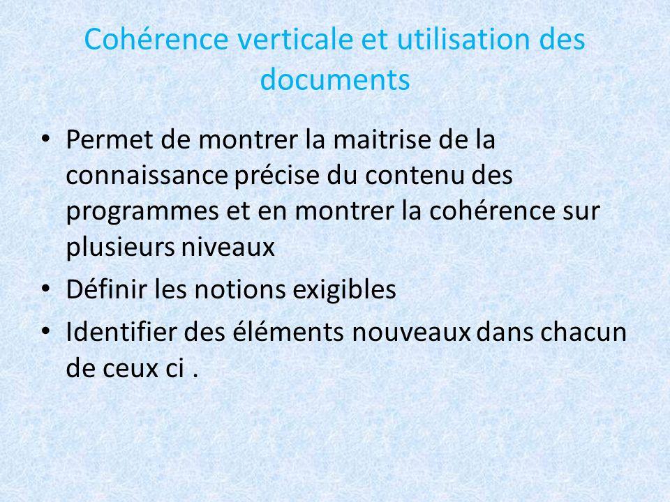Cohérence verticale et utilisation des documents
