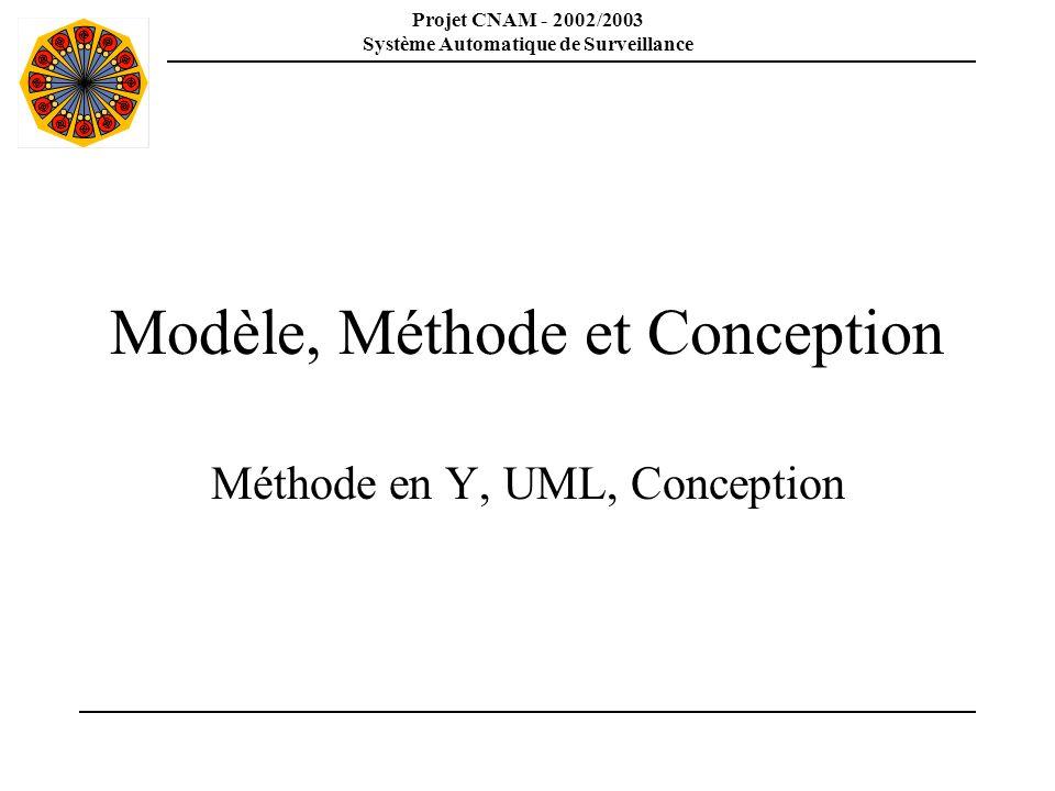Modèle, Méthode et Conception