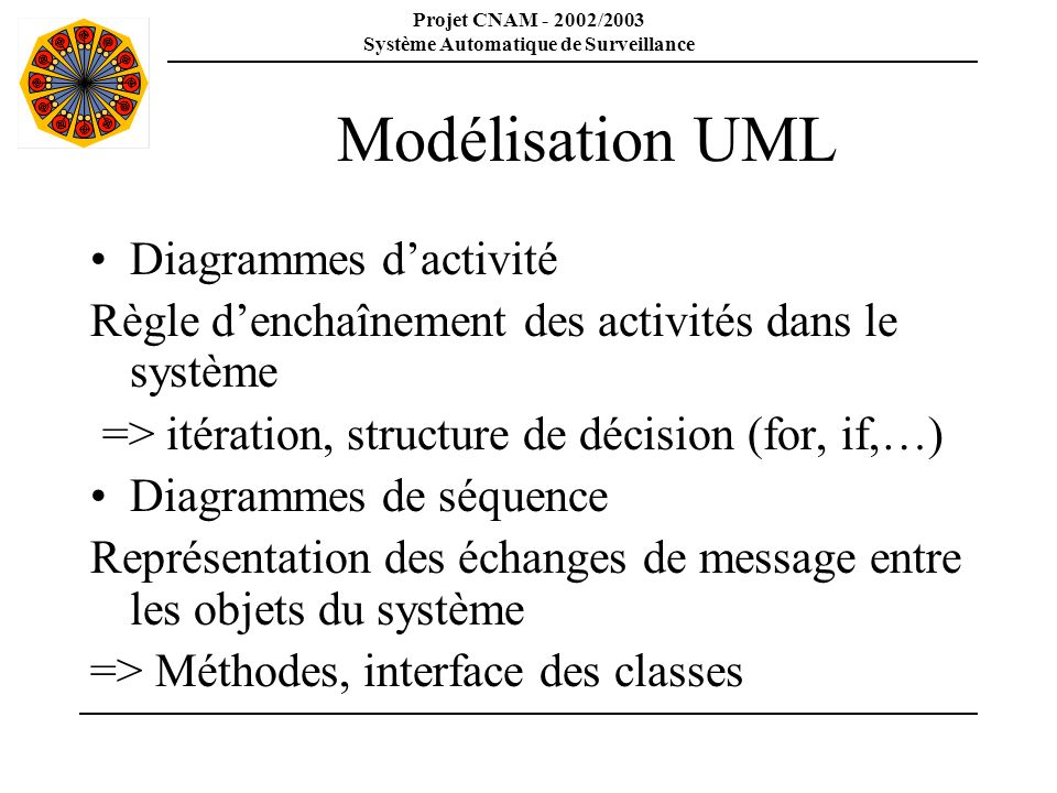 Modélisation UML Diagrammes d'activité