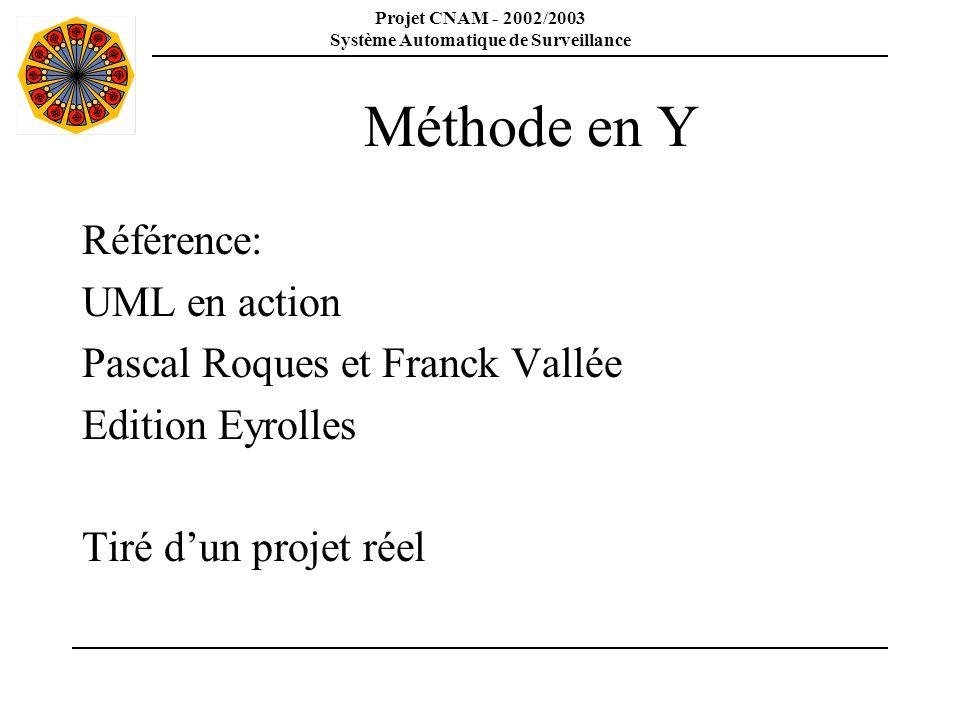 Méthode en Y Référence: UML en action Pascal Roques et Franck Vallée