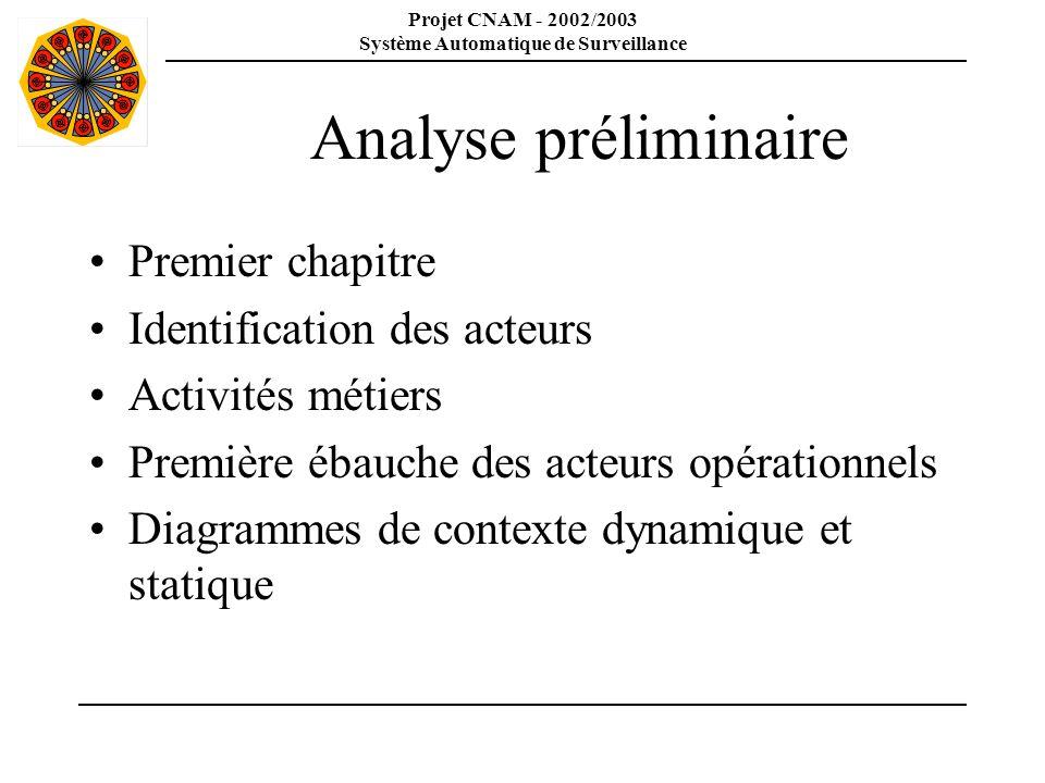 Analyse préliminaire Premier chapitre Identification des acteurs