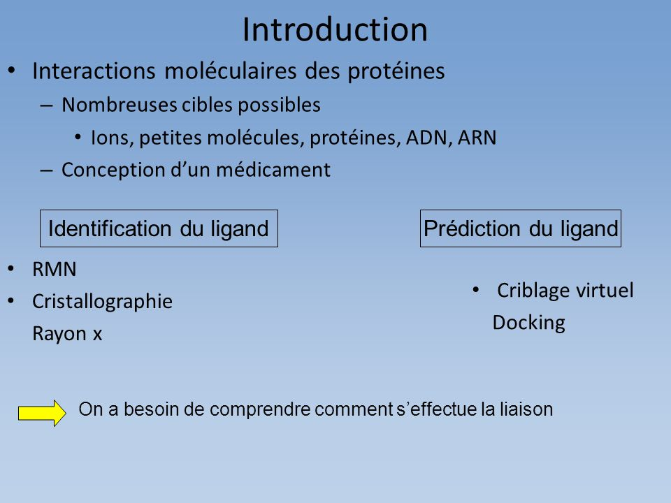 Identification du ligand