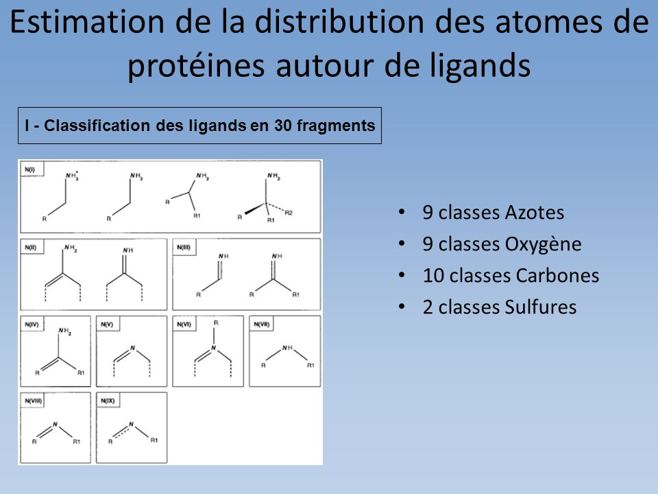 Estimation de la distribution des atomes de protéines autour de ligands