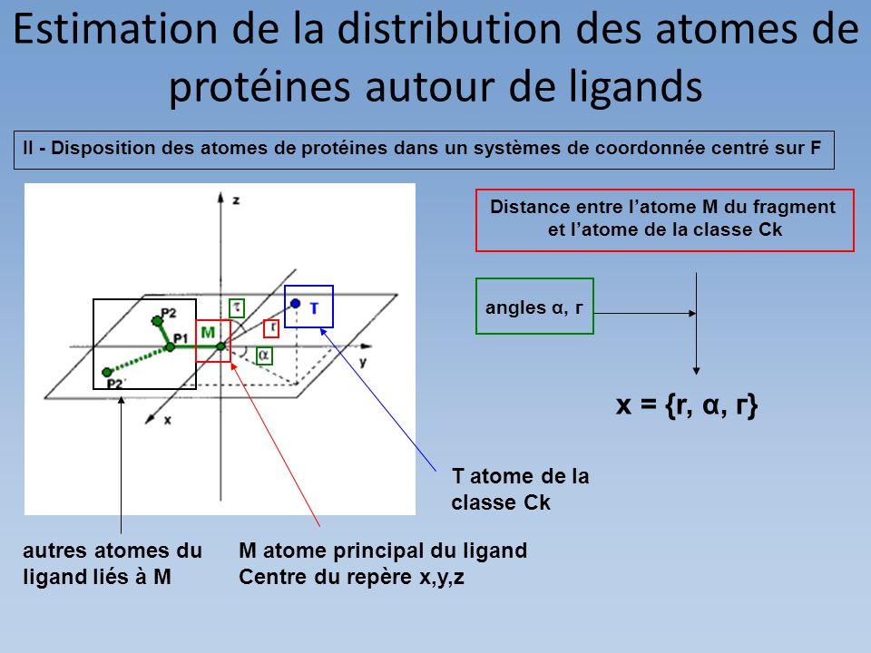 Distance entre l'atome M du fragment et l'atome de la classe Ck