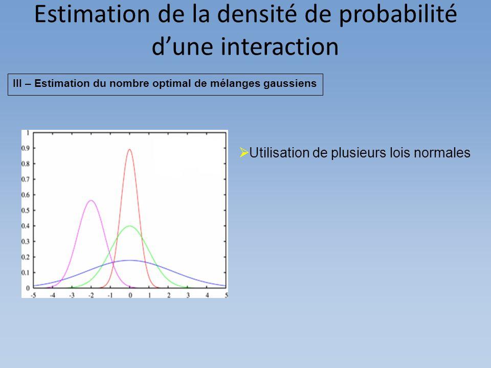 Estimation de la densité de probabilité d'une interaction