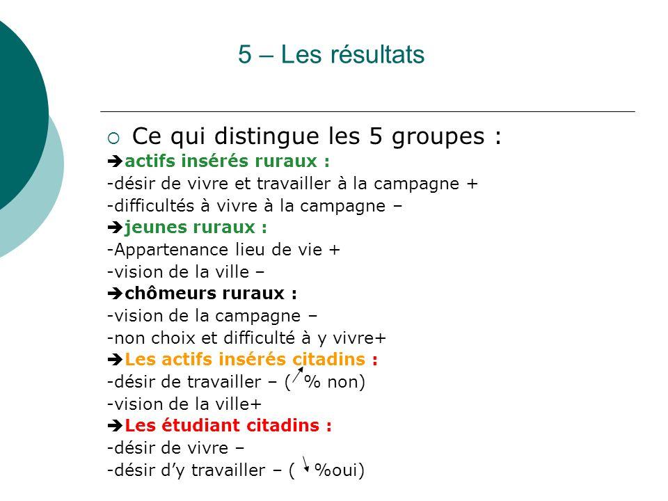 5 – Les résultats Ce qui distingue les 5 groupes :