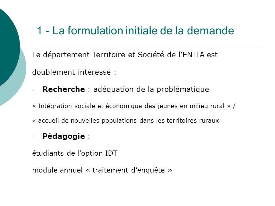 1 - La formulation initiale de la demande