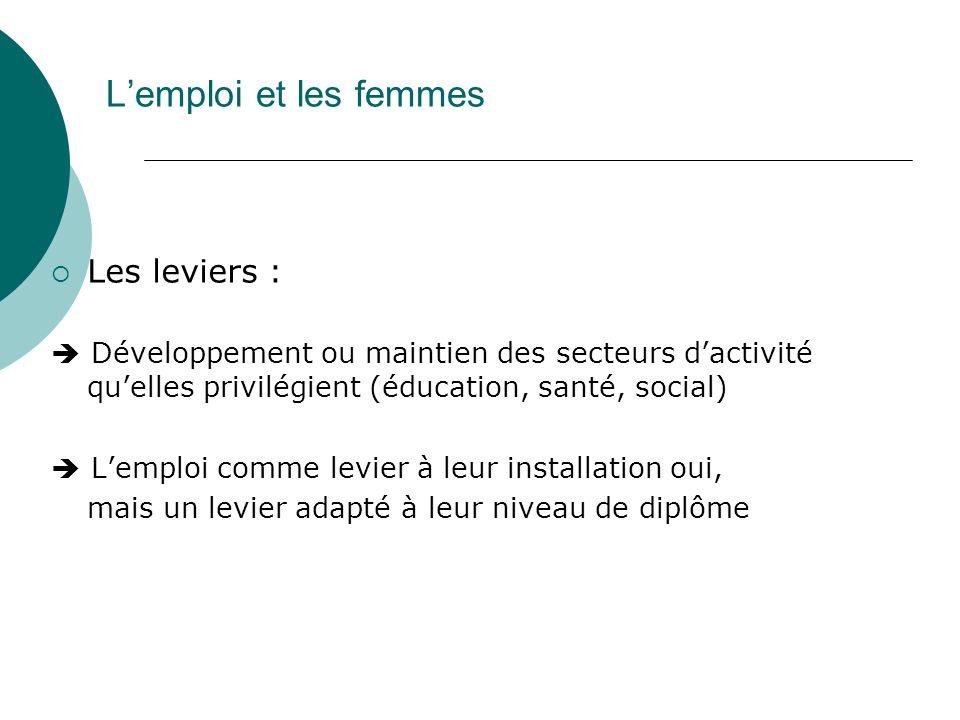 L'emploi et les femmes Les leviers :