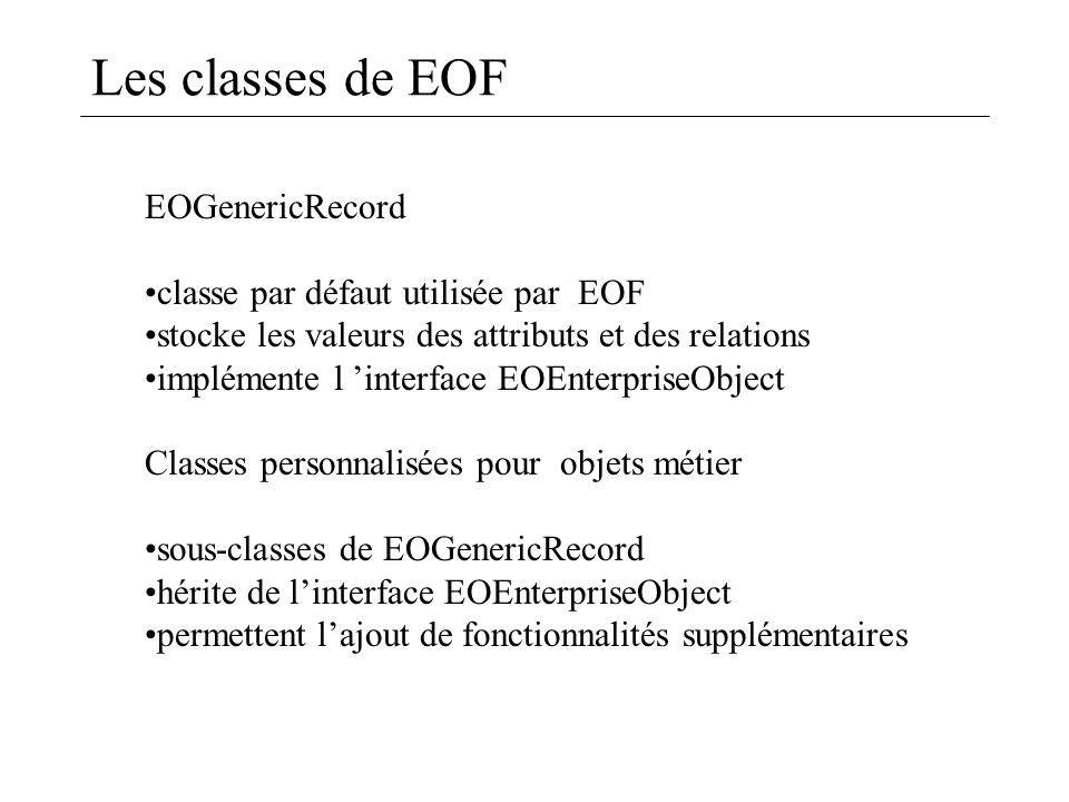 Les classes de EOF EOGenericRecord classe par défaut utilisée par EOF