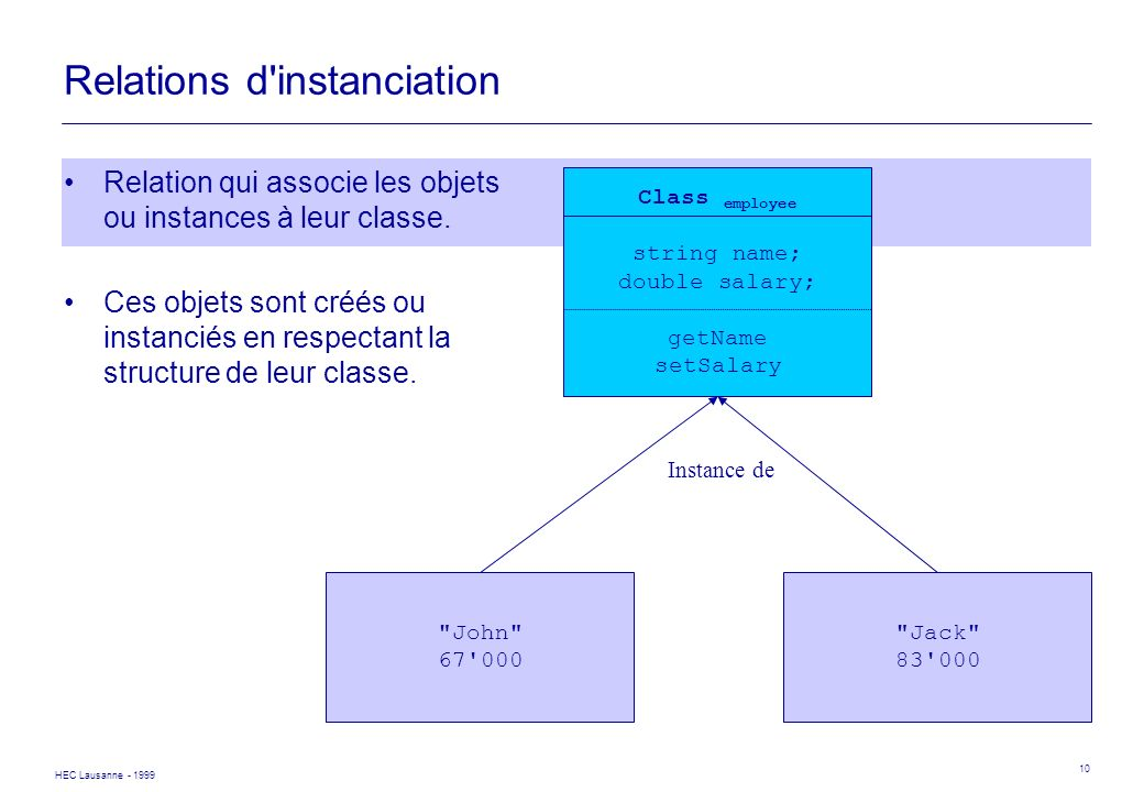 Relations d instanciation