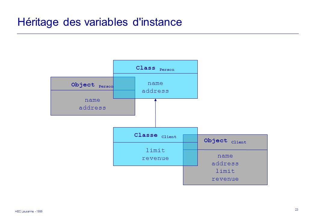 Héritage des variables d instance