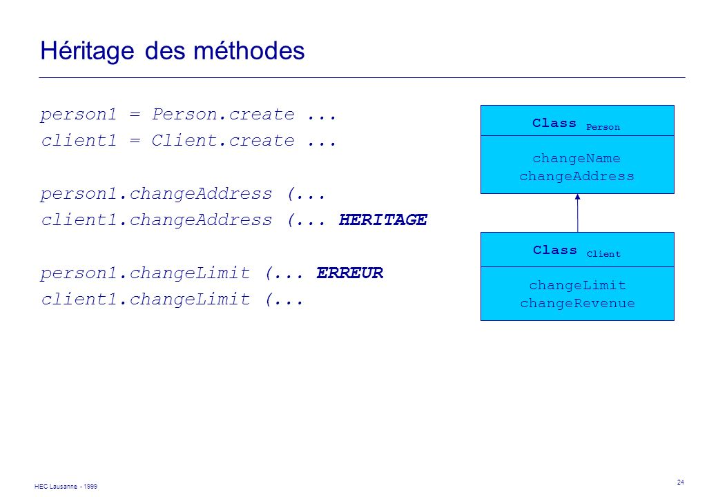 Héritage des méthodes person1 = Person.create ...