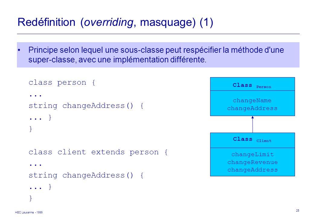 Redéfinition (overriding, masquage) (1)