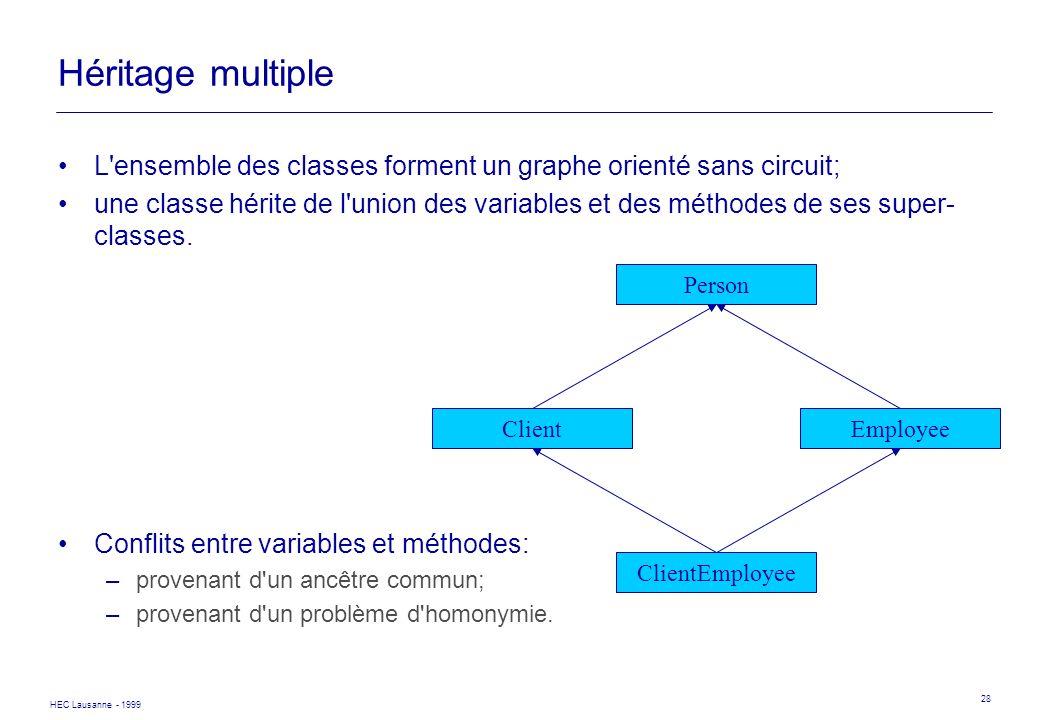 Héritage multiple L ensemble des classes forment un graphe orienté sans circuit;