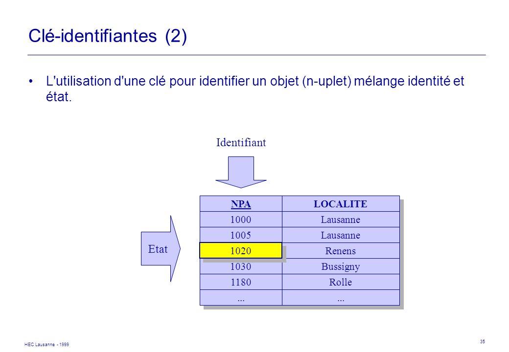 Clé-identifiantes (2) L utilisation d une clé pour identifier un objet (n-uplet) mélange identité et état.