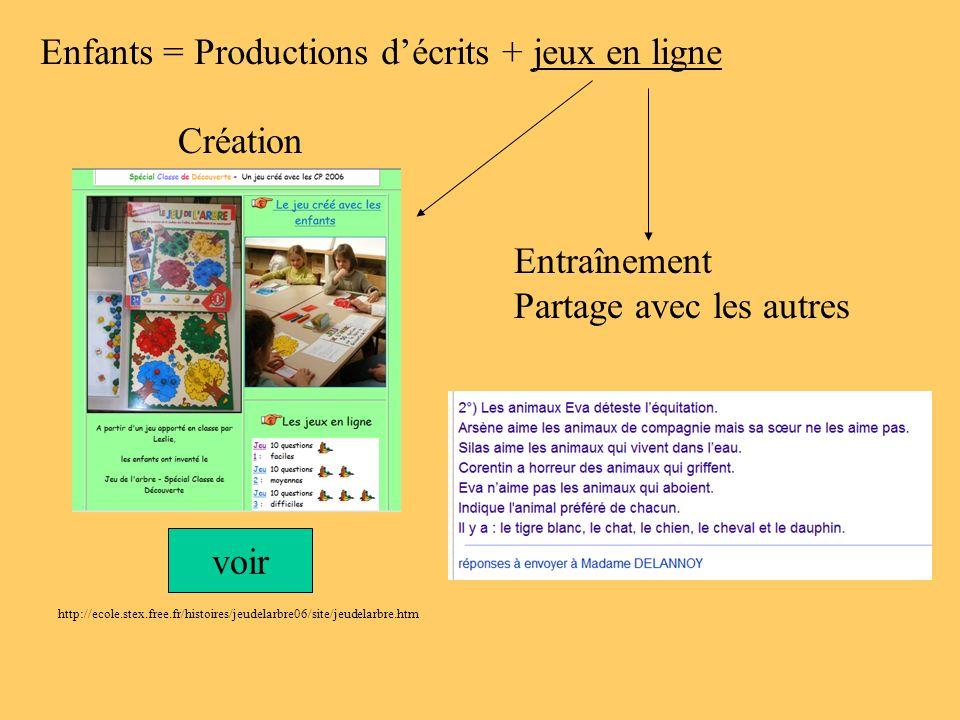 Enfants = Productions d'écrits + jeux en ligne