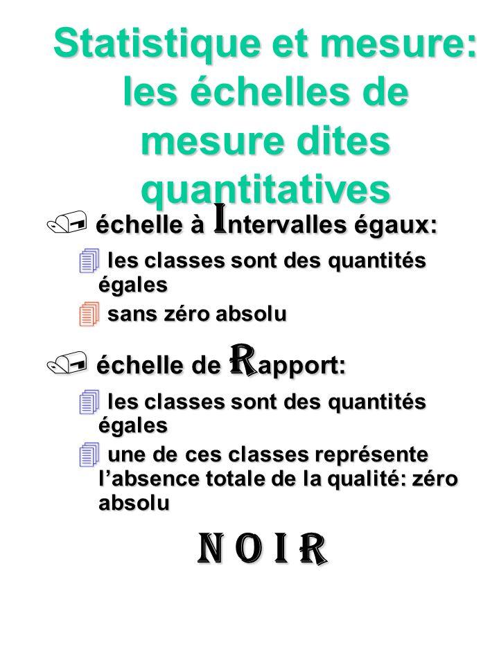 Statistique et mesure: les échelles de mesure dites quantitatives